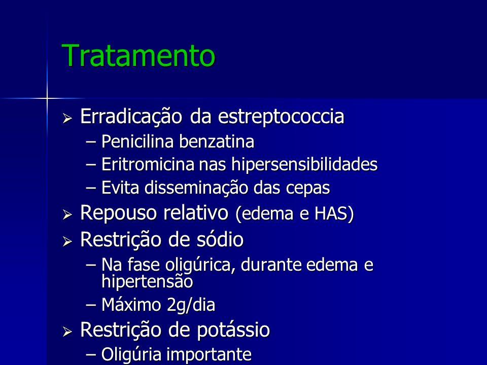 Tratamento Erradicação da estreptococcia