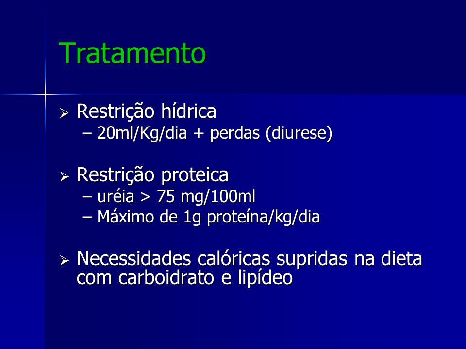 Tratamento Restrição hídrica Restrição proteica