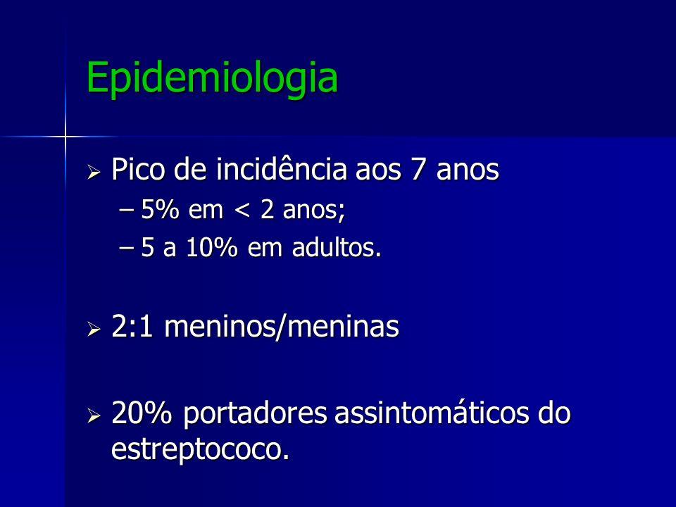 Epidemiologia Pico de incidência aos 7 anos 2:1 meninos/meninas