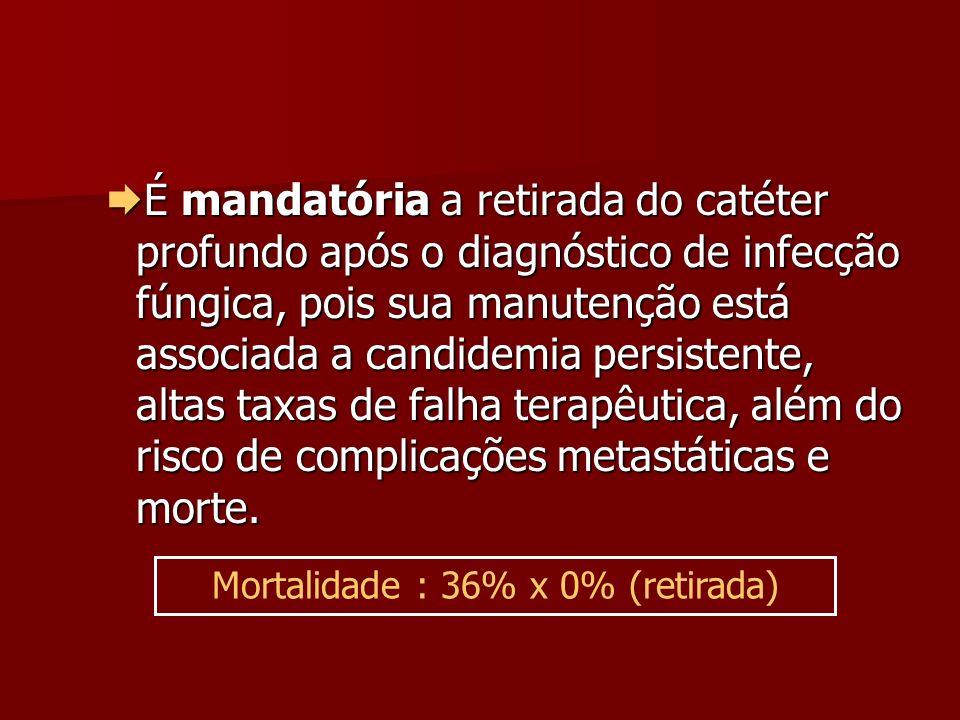 Mortalidade : 36% x 0% (retirada)