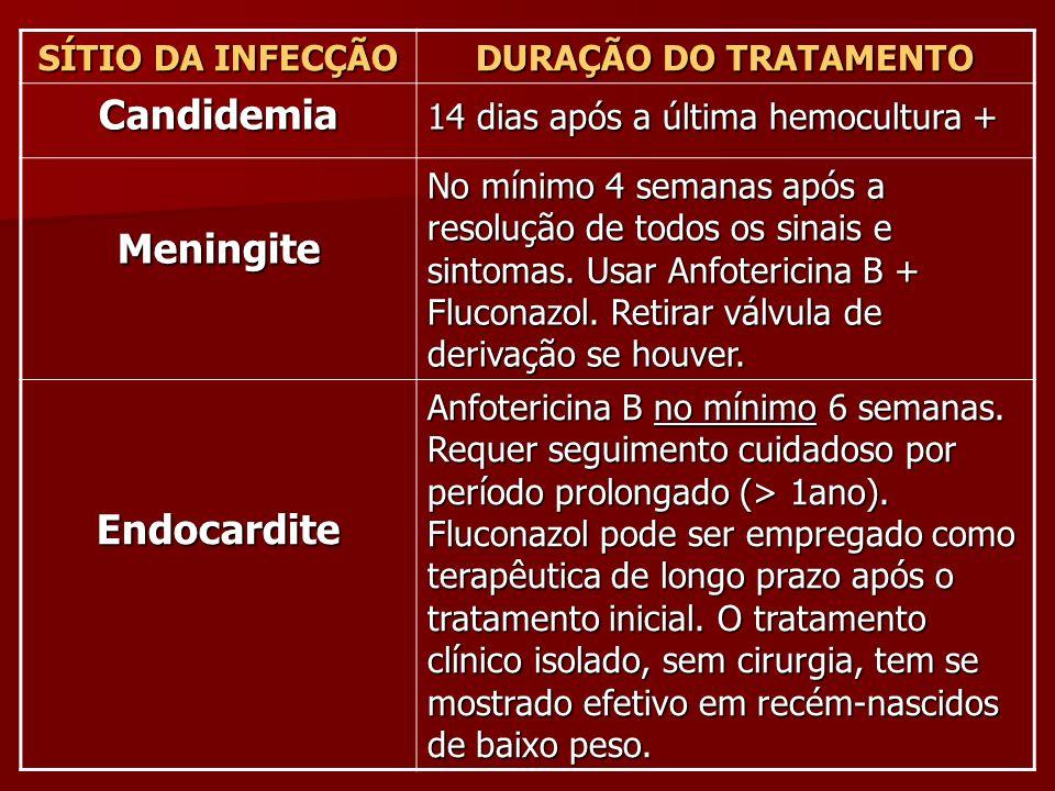 Candidemia Meningite Endocardite SÍTIO DA INFECÇÃO