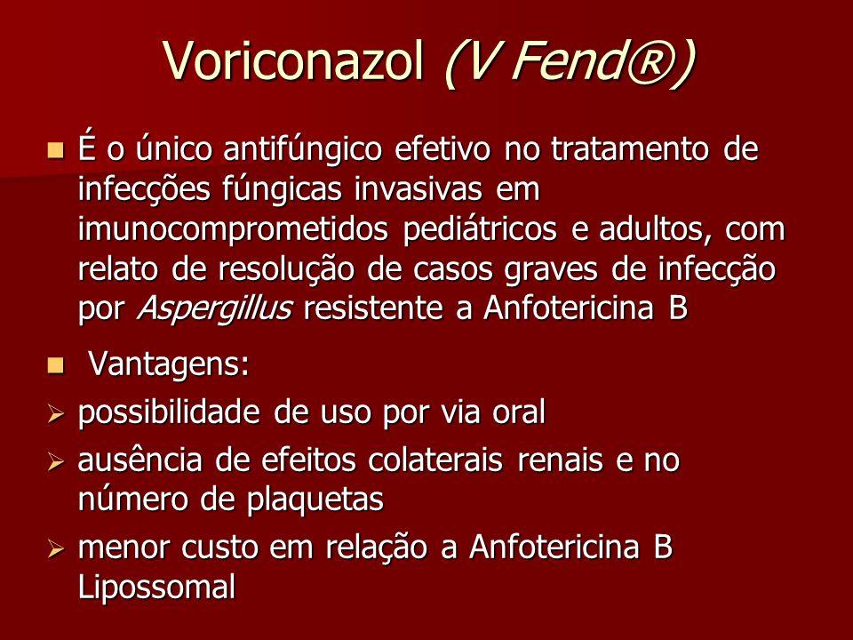 Voriconazol (V Fend®)