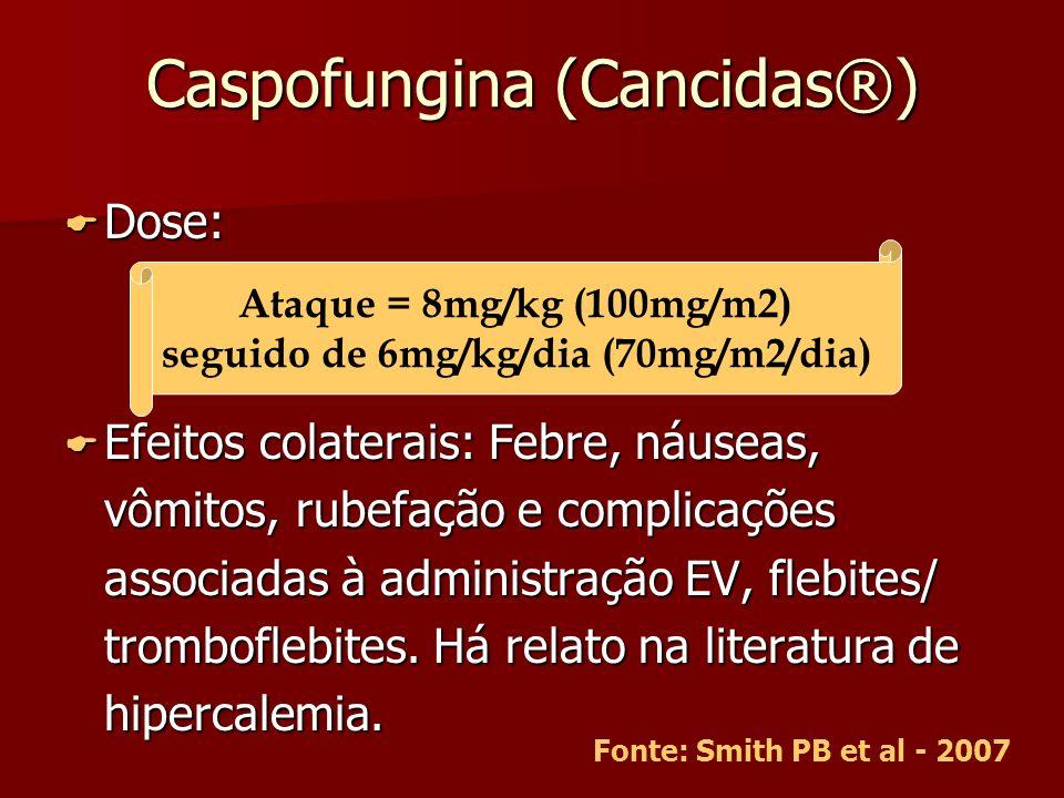 Caspofungina (Cancidas®)