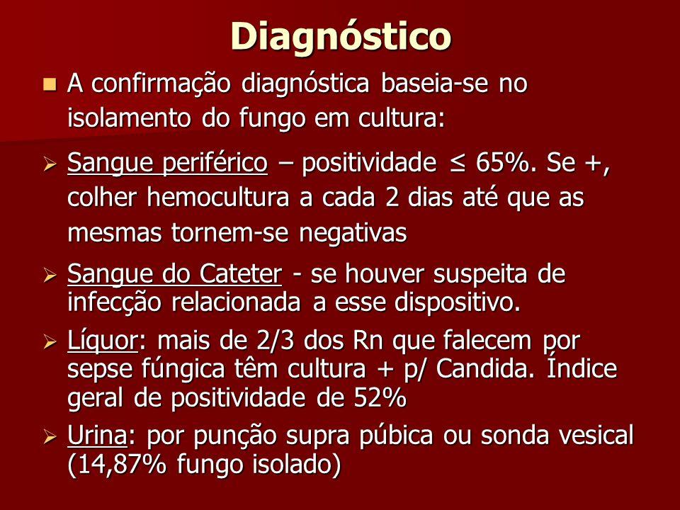 Diagnóstico A confirmação diagnóstica baseia-se no isolamento do fungo em cultura: