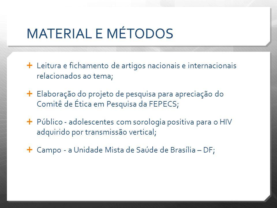 MATERIAL E MÉTODOS Leitura e fichamento de artigos nacionais e internacionais relacionados ao tema;