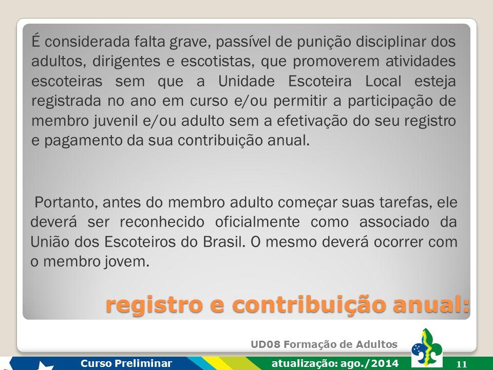 registro e contribuição anual: