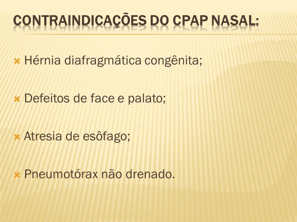 CONTRAINDICAÇÕES DO CPAP NASAL: