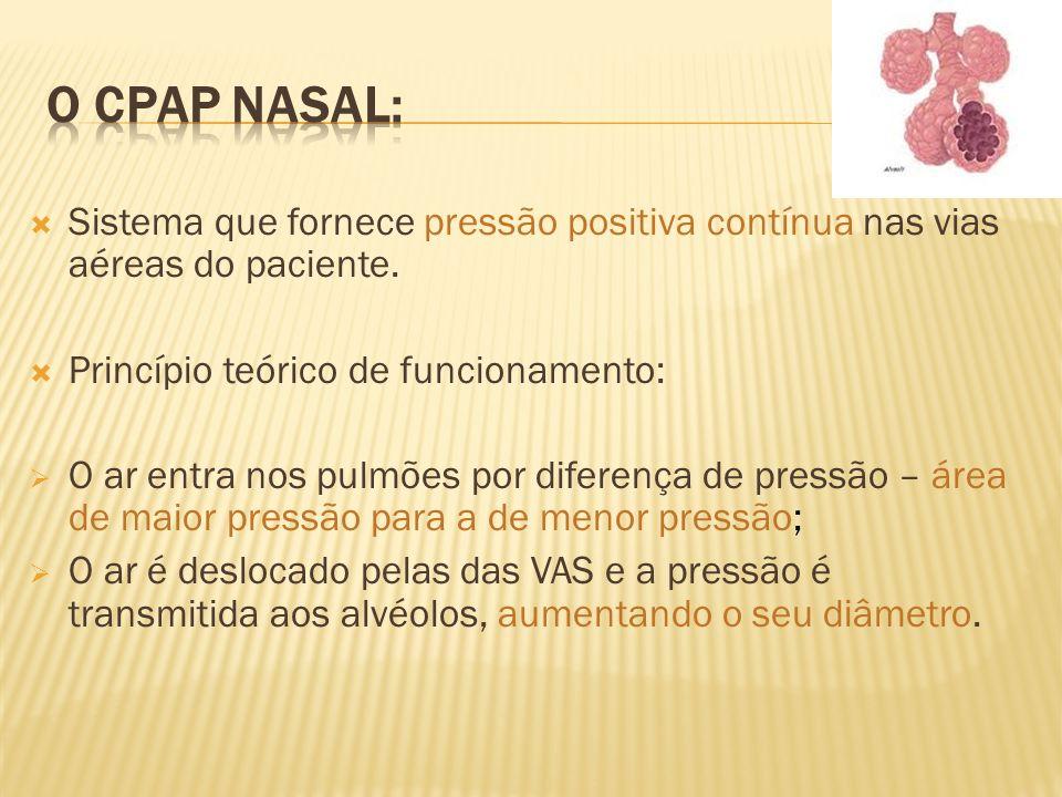 O cpap nasal: Sistema que fornece pressão positiva contínua nas vias aéreas do paciente. Princípio teórico de funcionamento: