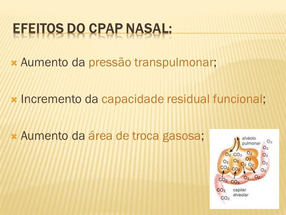 Efeitos do cpap nasal: Aumento da pressão transpulmonar;