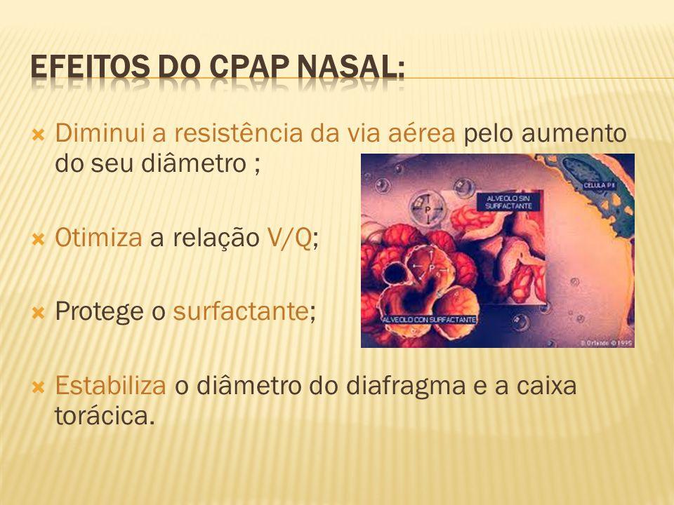 Efeitos do cpap nasal: Diminui a resistência da via aérea pelo aumento do seu diâmetro ; Otimiza a relação V/Q;