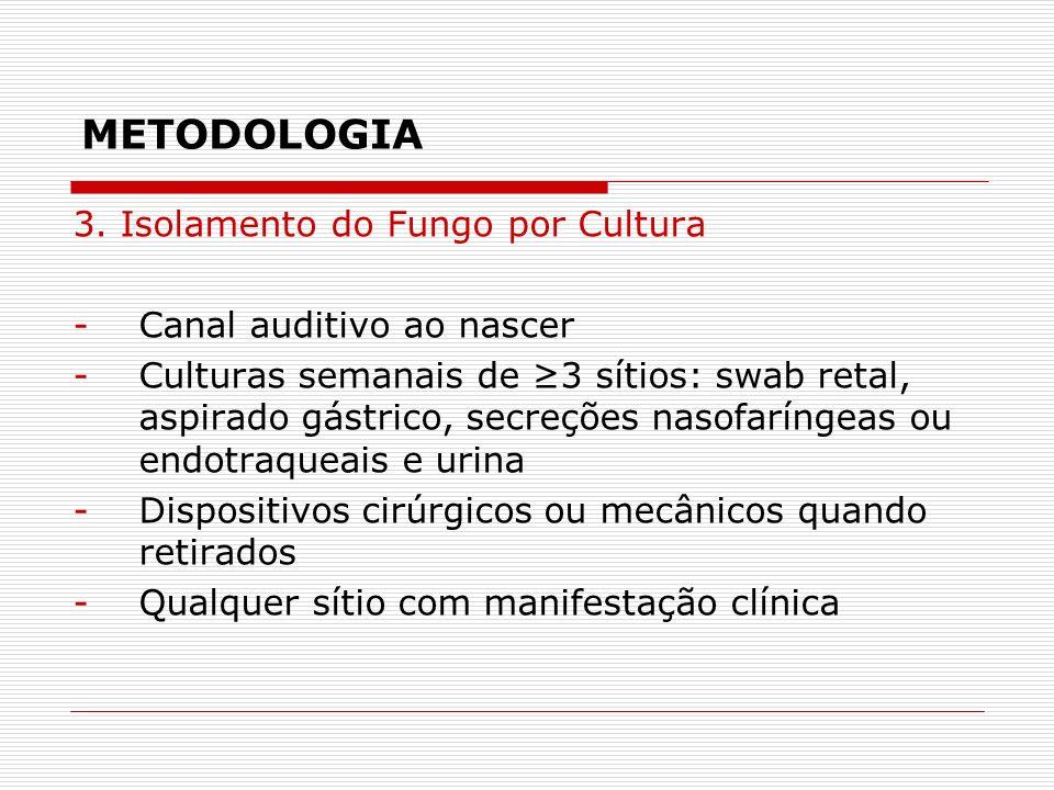 METODOLOGIA 3. Isolamento do Fungo por Cultura