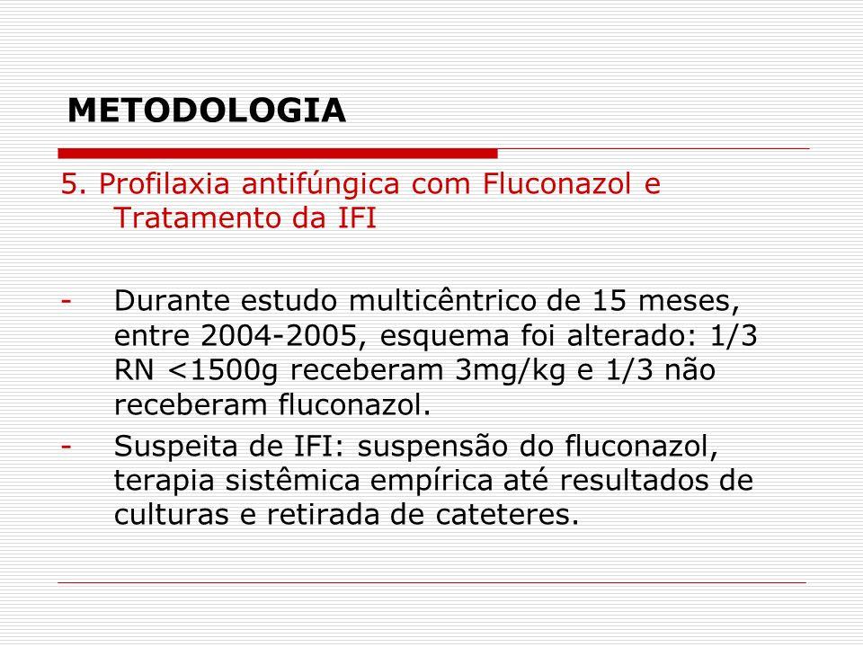 METODOLOGIA 5. Profilaxia antifúngica com Fluconazol e Tratamento da IFI.
