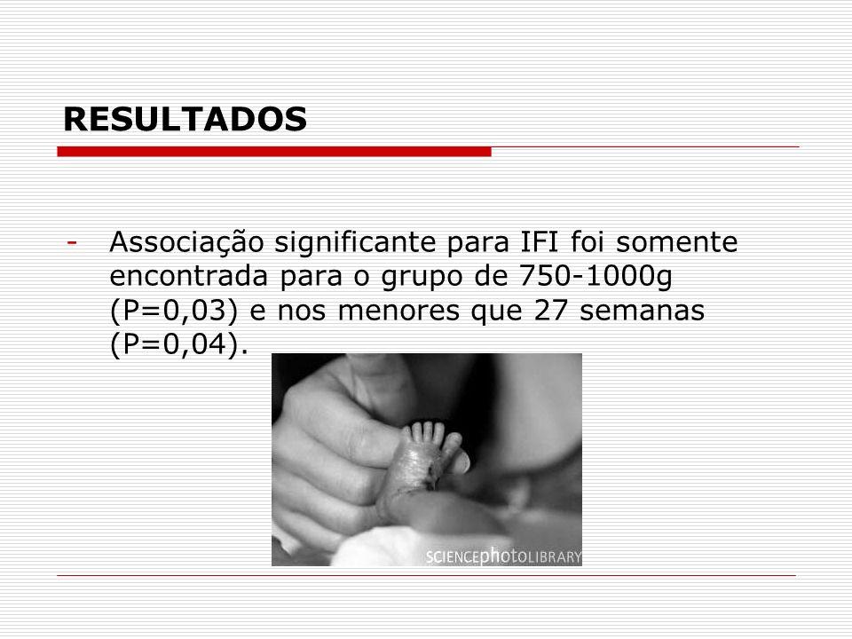 RESULTADOS Associação significante para IFI foi somente encontrada para o grupo de 750-1000g (P=0,03) e nos menores que 27 semanas (P=0,04).