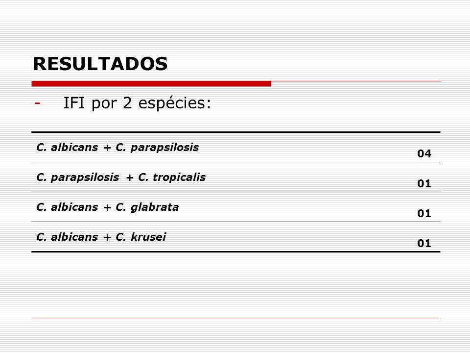 RESULTADOS IFI por 2 espécies: 04 C. albicans + C. parapsilosis 01