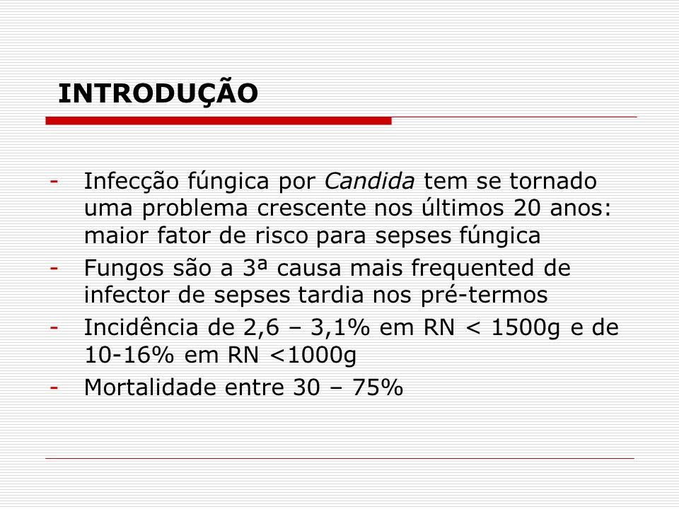 INTRODUÇÃO Infecção fúngica por Candida tem se tornado uma problema crescente nos últimos 20 anos: maior fator de risco para sepses fúngica.