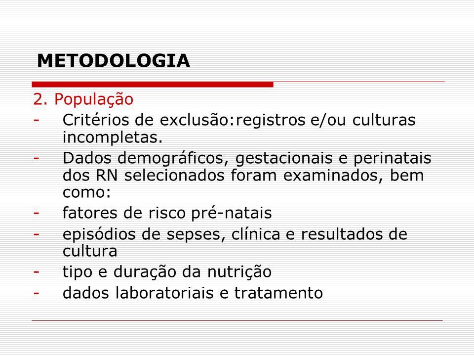 METODOLOGIA 2. População