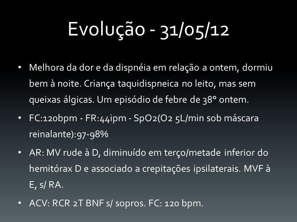 Evolução - 31/05/12