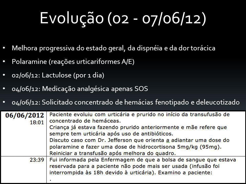 Evolução (02 - 07/06/12) Melhora progressiva do estado geral, da dispnéia e da dor torácica. Polaramine (reações urticariformes A/E)