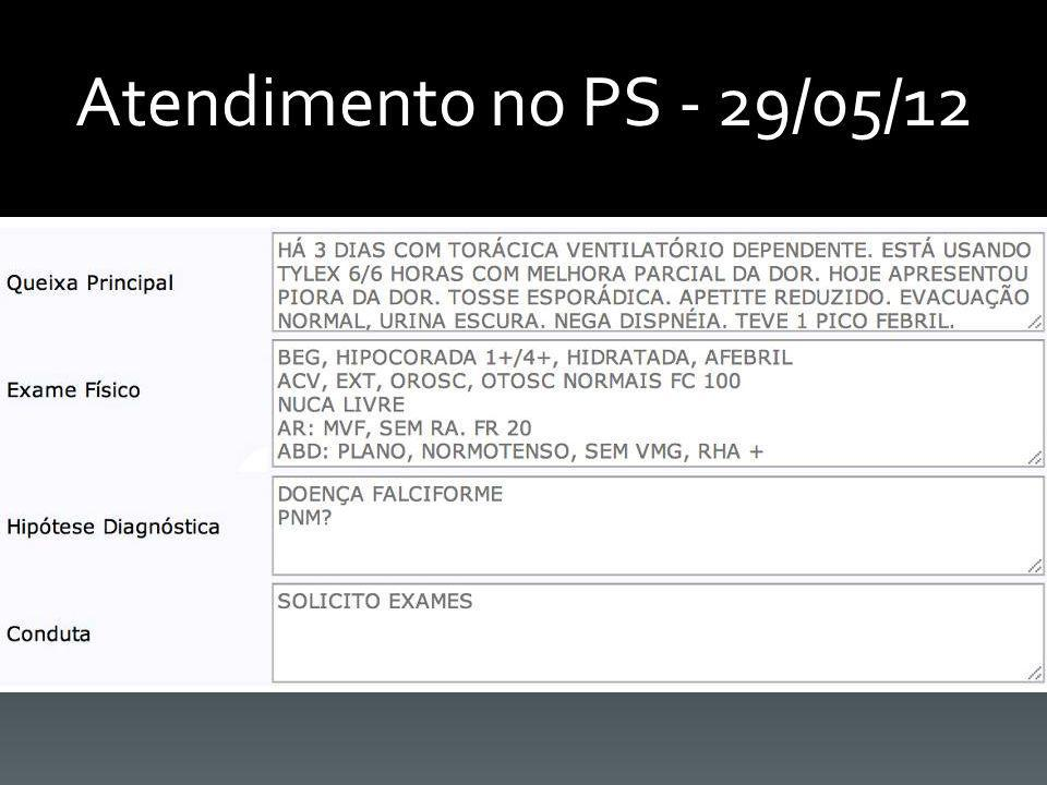 Atendimento no PS - 29/05/12