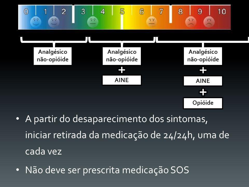 Analgésico não-opióide