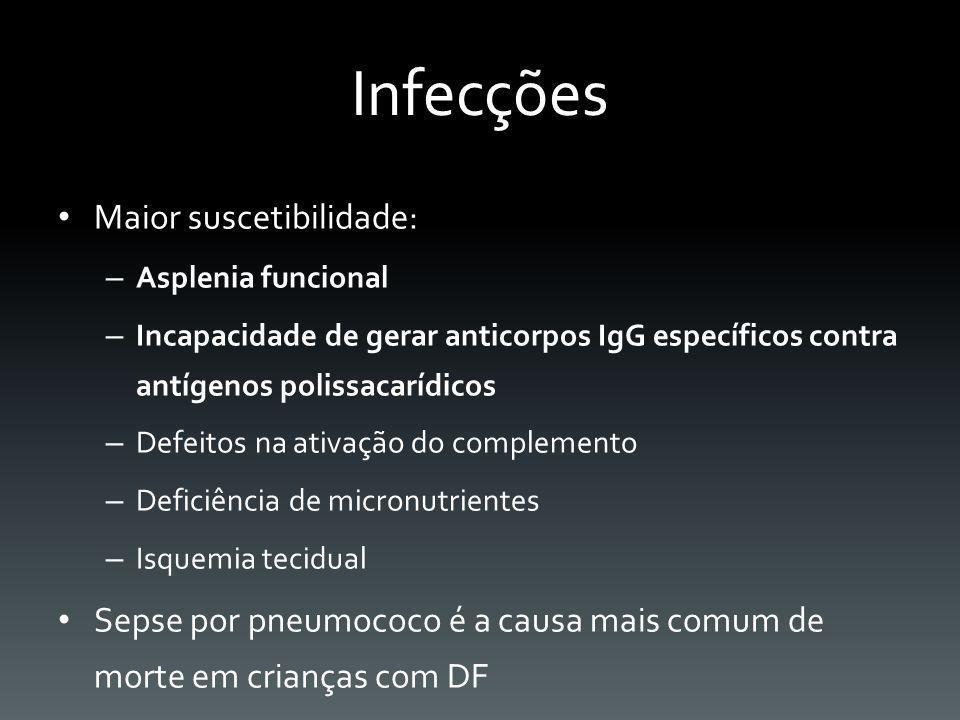 Infecções Maior suscetibilidade: