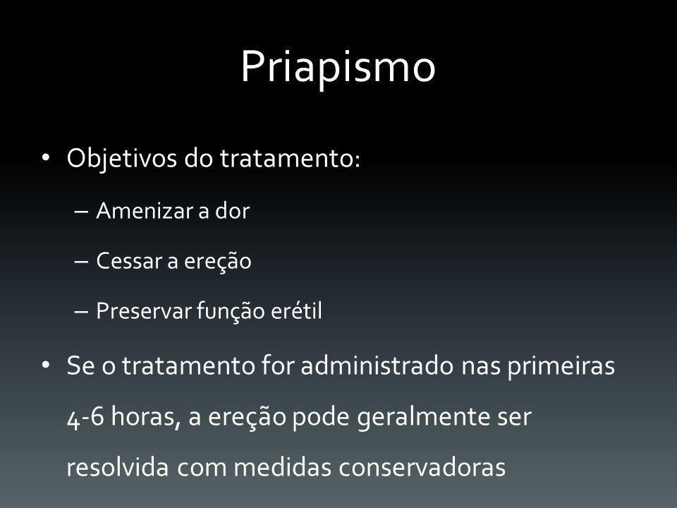 Priapismo Objetivos do tratamento: