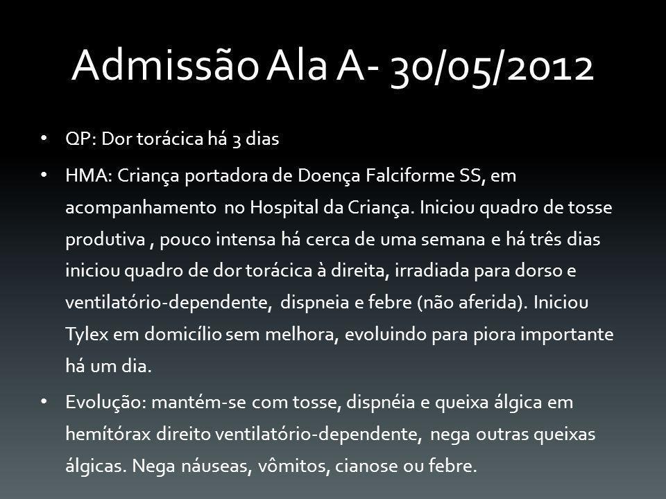 Admissão Ala A- 30/05/2012 QP: Dor torácica há 3 dias