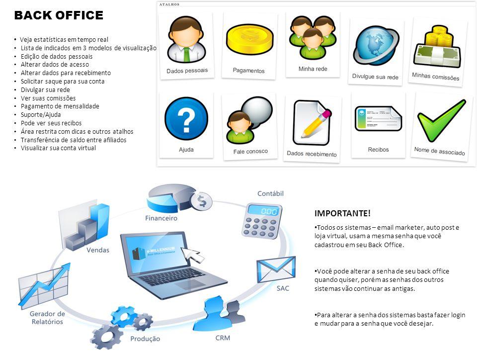 BACK OFFICE IMPORTANTE! Veja estatísticas em tempo real