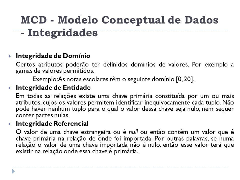 MCD - Modelo Conceptual de Dados - Integridades
