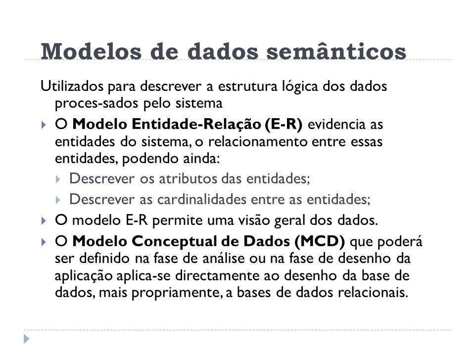Modelos de dados semânticos