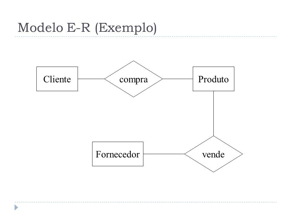 Modelo E-R (Exemplo) compra Cliente Produto vende Fornecedor