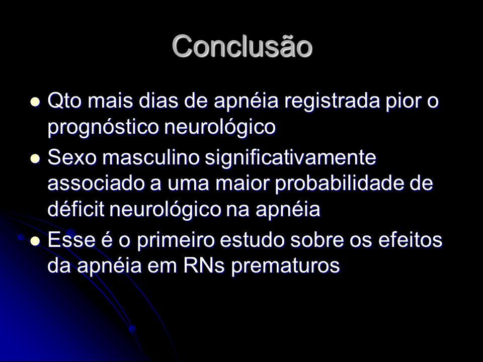 Conclusão Qto mais dias de apnéia registrada pior o prognóstico neurológico.