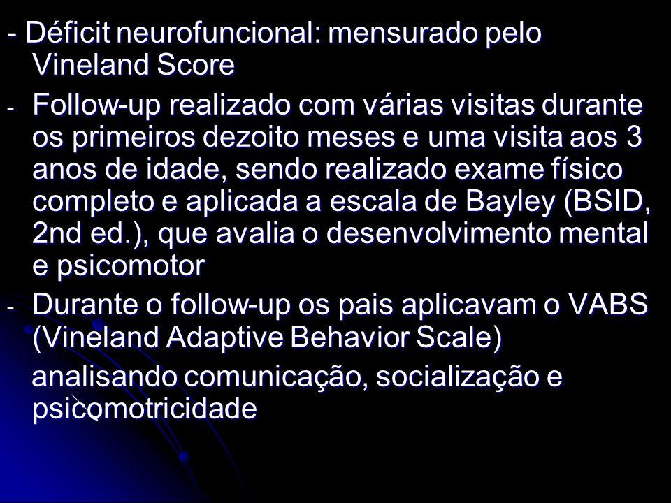 - Déficit neurofuncional: mensurado pelo Vineland Score