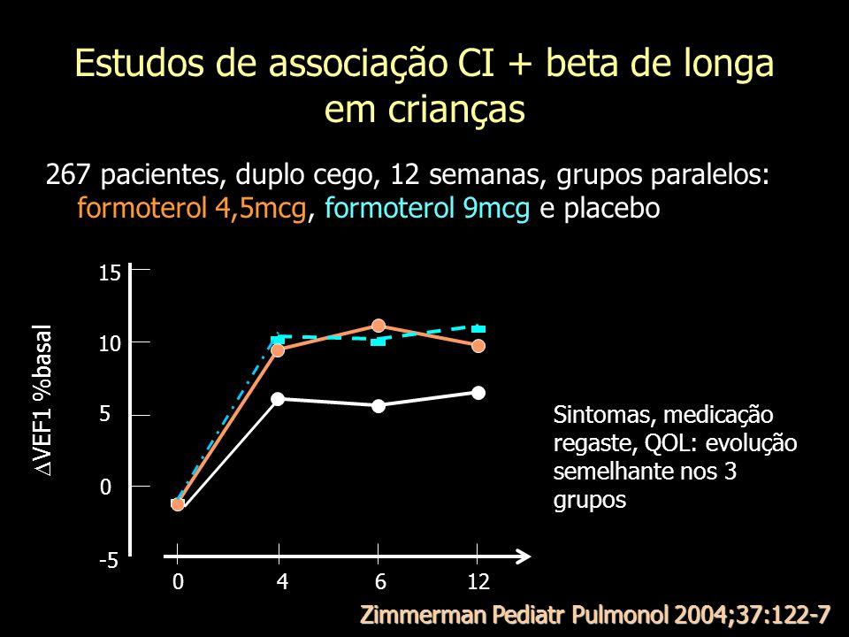 Estudos de associação CI + beta de longa em crianças
