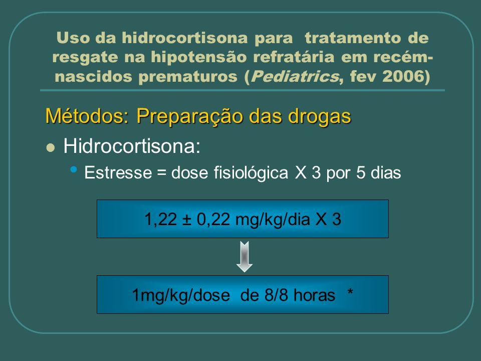 Métodos: Preparação das drogas Hidrocortisona: