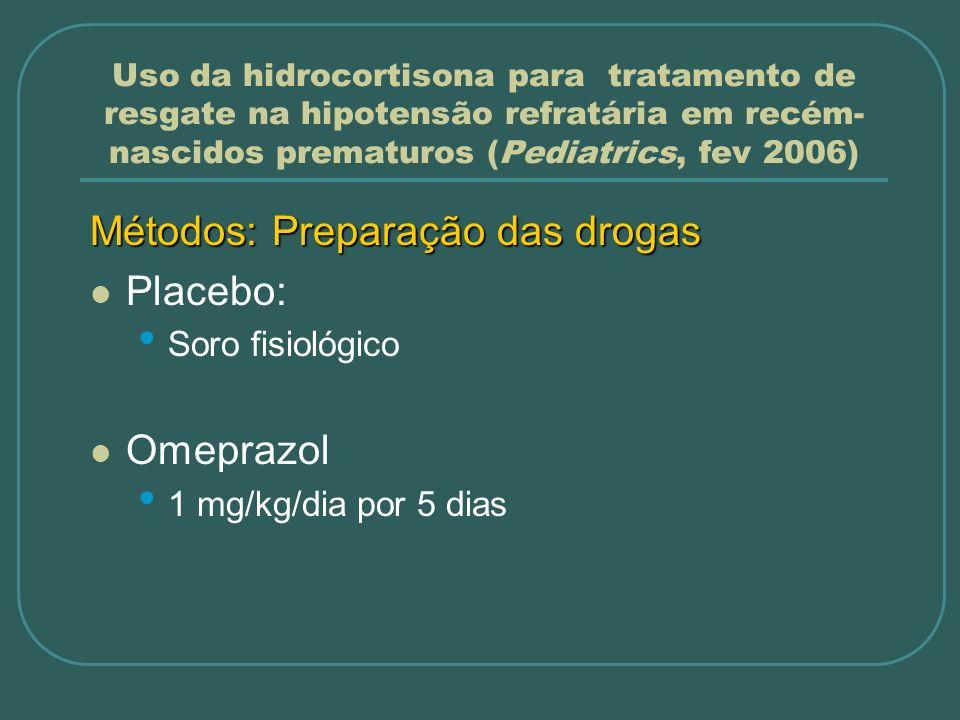 Métodos: Preparação das drogas Placebo: