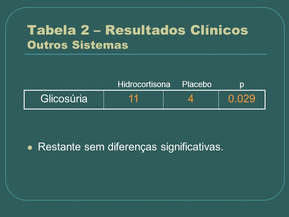 Tabela 2 – Resultados Clínicos Outros Sistemas