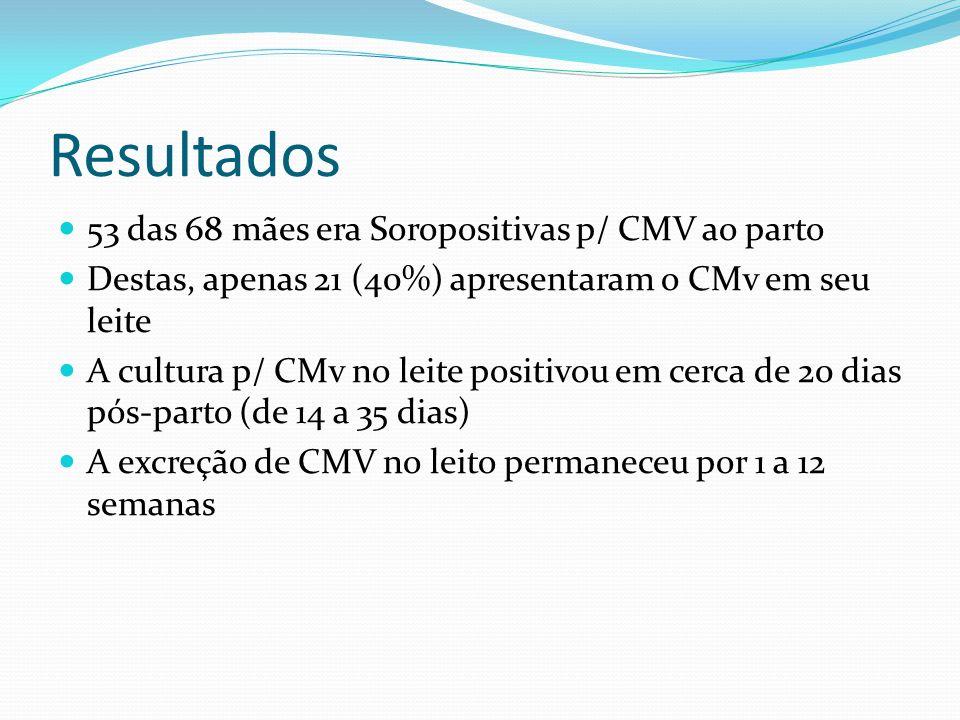 Resultados 53 das 68 mães era Soropositivas p/ CMV ao parto