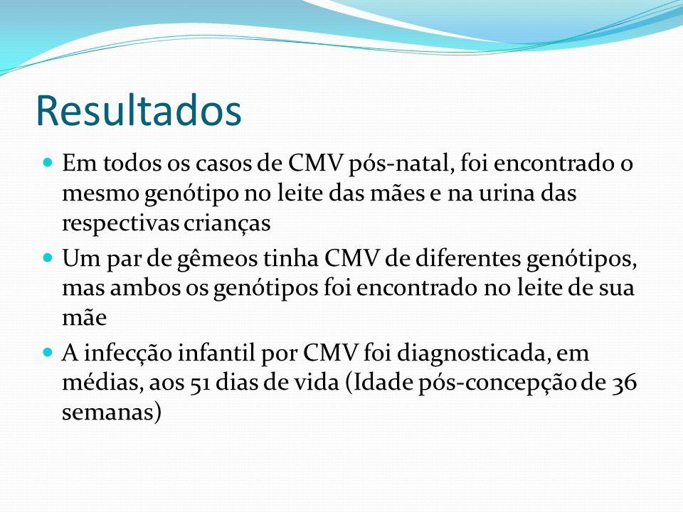Resultados Em todos os casos de CMV pós-natal, foi encontrado o mesmo genótipo no leite das mães e na urina das respectivas crianças.