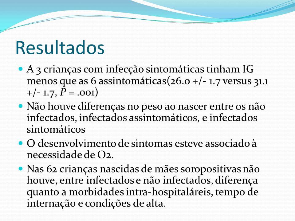 Resultados A 3 crianças com infecção sintomáticas tinham IG menos que as 6 assintomáticas(26.0 +/- 1.7 versus 31.1 +/- 1.7, P = .001)