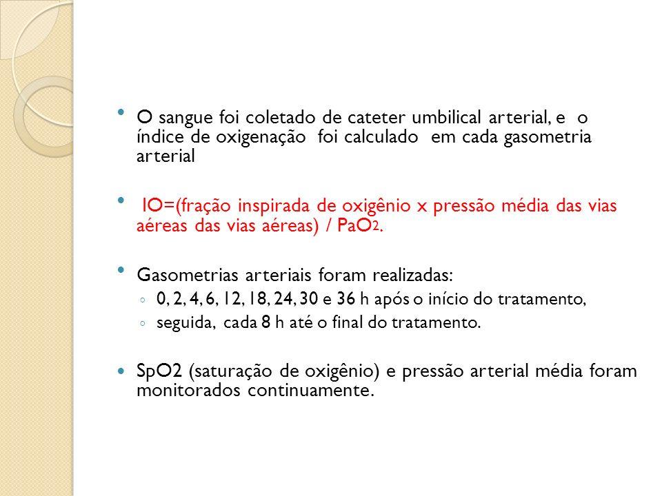 Gasometrias arteriais foram realizadas: