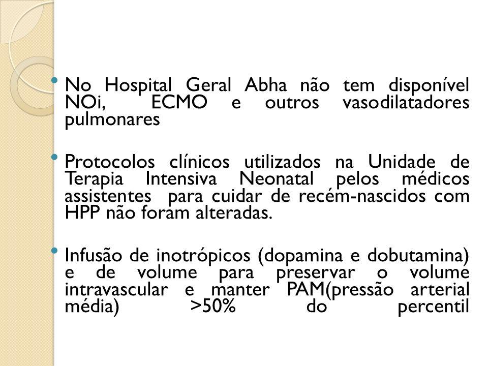 No Hospital Geral Abha não tem disponível NOi, ECMO e outros vasodilatadores pulmonares
