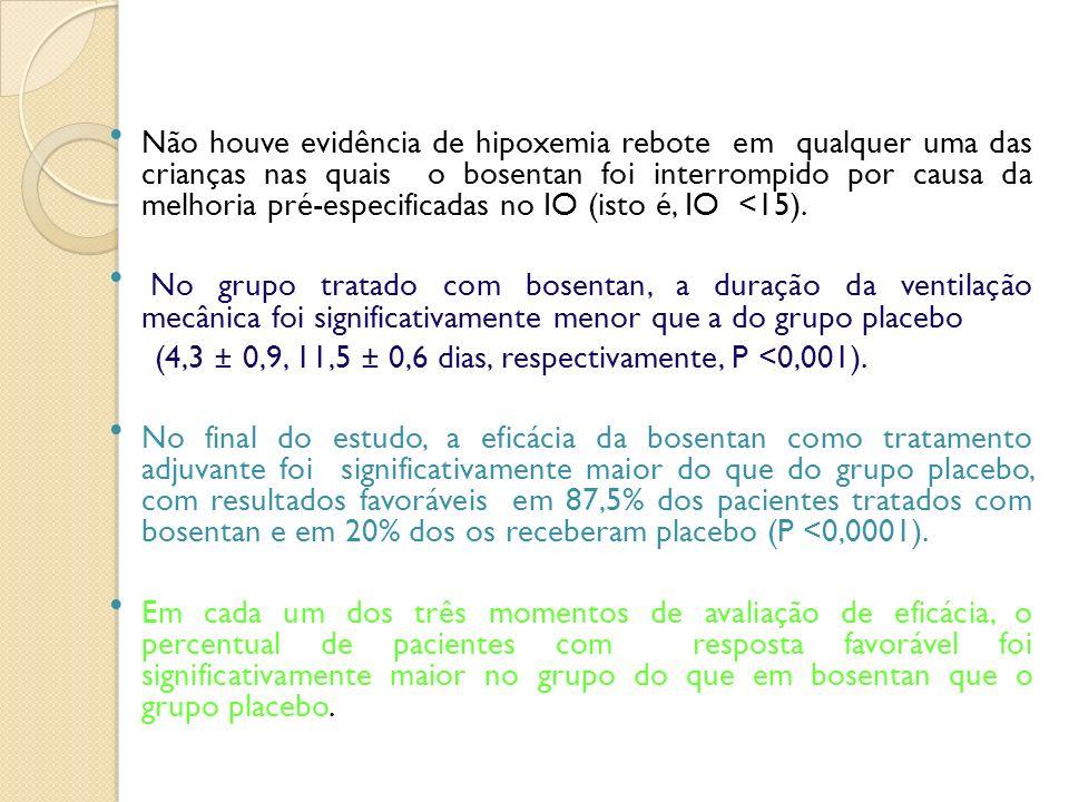 Não houve evidência de hipoxemia rebote em qualquer uma das crianças nas quais o bosentan foi interrompido por causa da melhoria pré-especificadas no IO (isto é, IO <15).