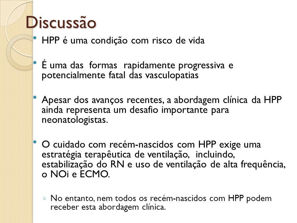 Discussão HPP é uma condição com risco de vida