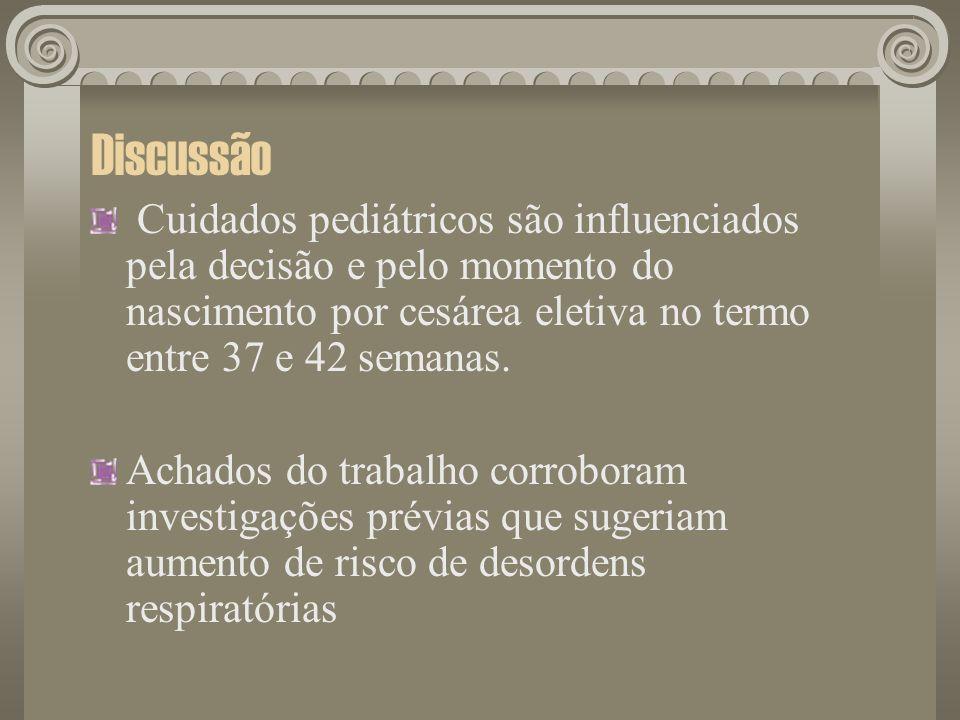 DiscussãoCuidados pediátricos são influenciados pela decisão e pelo momento do nascimento por cesárea eletiva no termo entre 37 e 42 semanas.