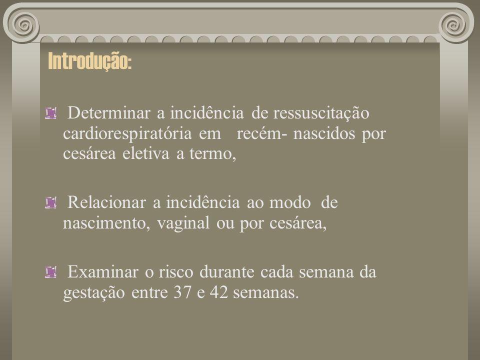 Introdução:Determinar a incidência de ressuscitação cardiorespiratória em recém- nascidos por cesárea eletiva a termo,
