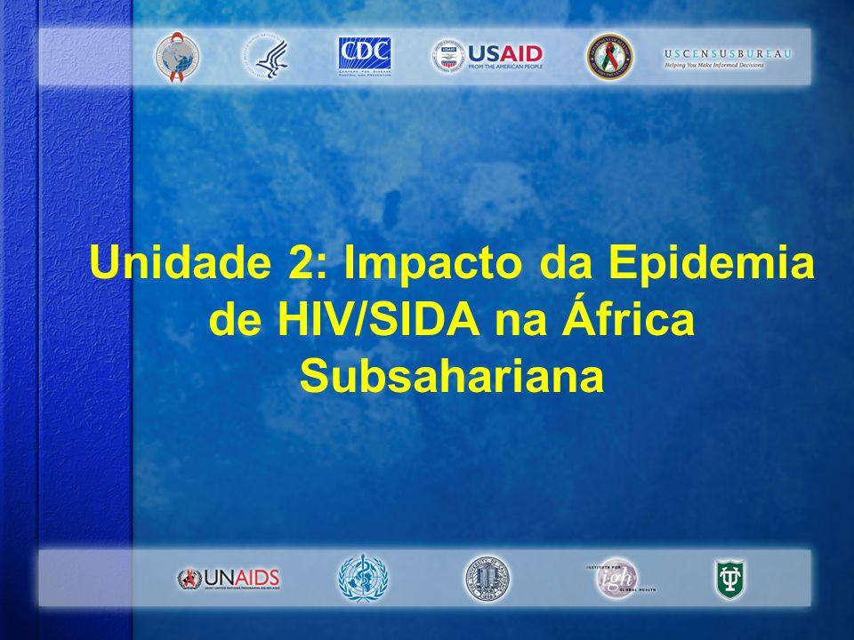 Unidade 2: Impacto da Epidemia de HIV/SIDA na África Subsahariana