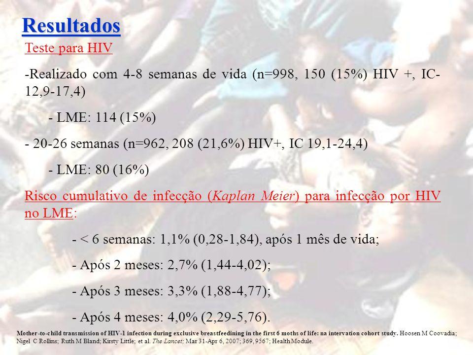 Resultados Teste para HIV