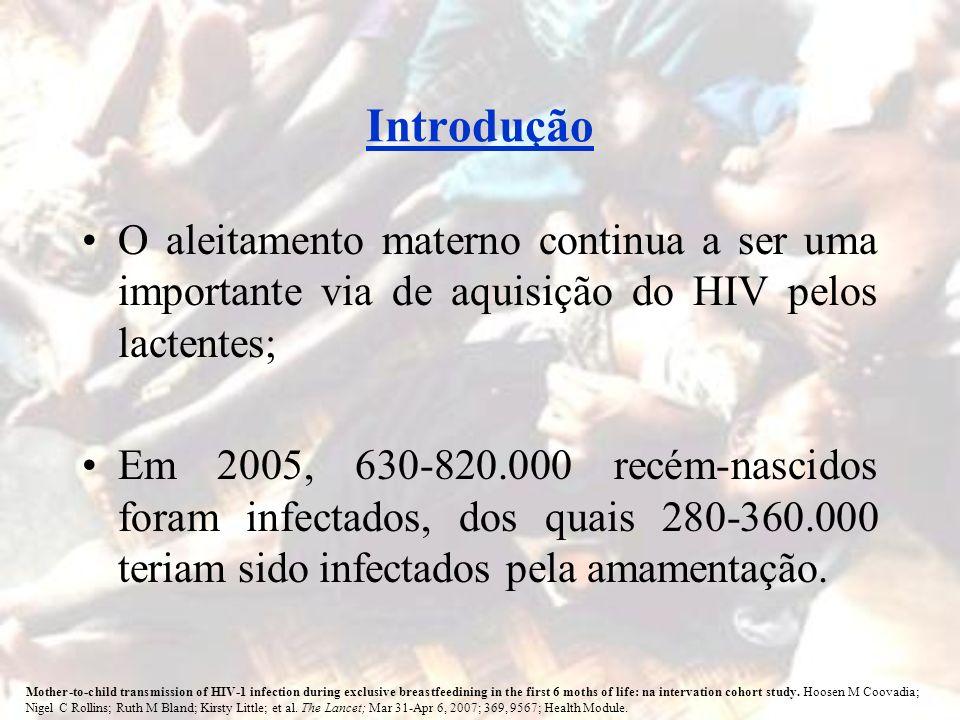 IntroduçãoO aleitamento materno continua a ser uma importante via de aquisição do HIV pelos lactentes;