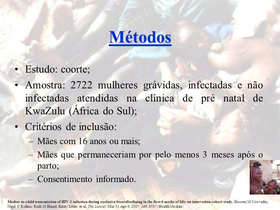 Métodos Estudo: coorte;